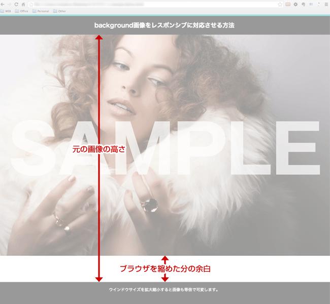background指定した画像を拡大縮小する方法